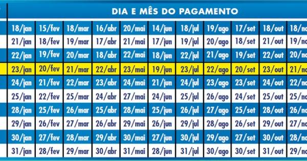 Calendario Bolsa Familia 2019 Final 9.Bolsa Familia Calendario 2019 Com Datas De Saque E