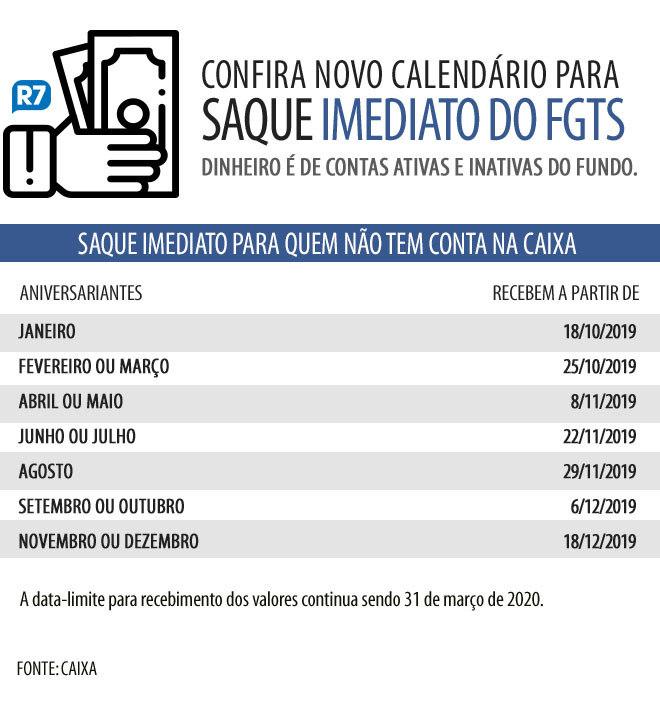 Confira o calendário dos saques aniversário do FGTS