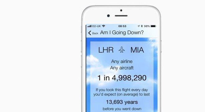 Probabilidade de acidente em viagem de London Heathrow a Miami, segundo aplicativo Am I Going Down?, é de 1 em 4,998,290