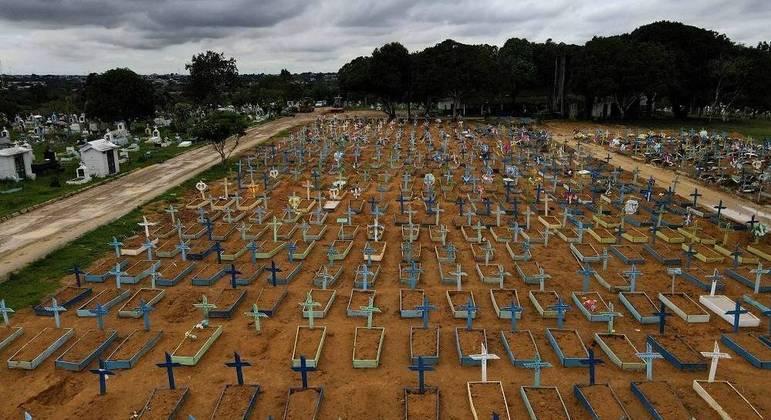 Brasil tem 513 mil mortes acumuladas por covid desde o início da pandemia