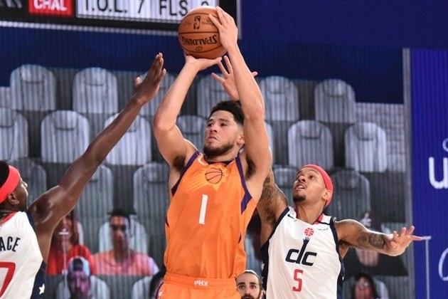 Cestinha da partida na vitória do Phoenix Suns sobre o Washington Wizards por 125 a 112, o astro Devin Booker obteve 27 pontos, cinco rebotes e quatro assistências, mas foi mal nos arremessos de três, sua especialidade. Booker acertou apenas duas das sete tentativas de longa distância e ainda cometeu cinco erros de ataque
