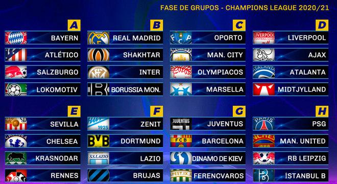 Grupo a grupo, os 32 clubes que o sorteio repartiu