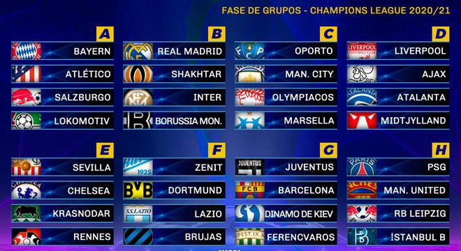 Os 32 clubes, do Grupo A ao Grupo H