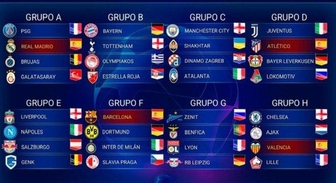 Os oito grupos da CL de 2019/2020