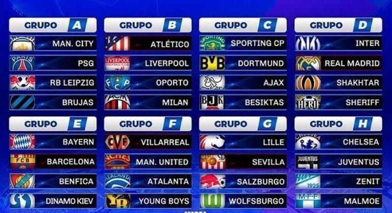 Os 32 clubes, quatro por grupo