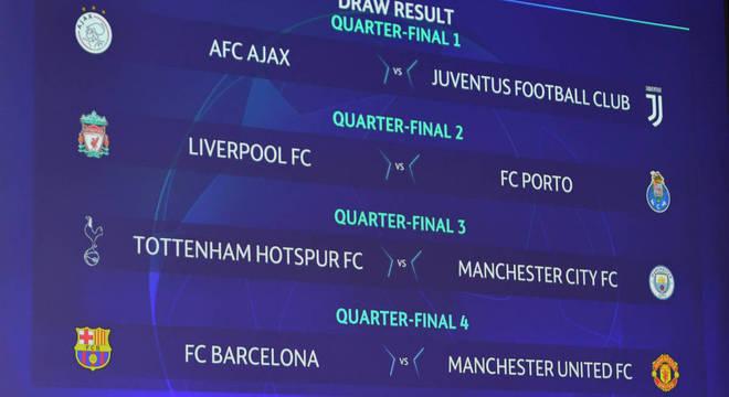 O resultado do bingo da UEFA