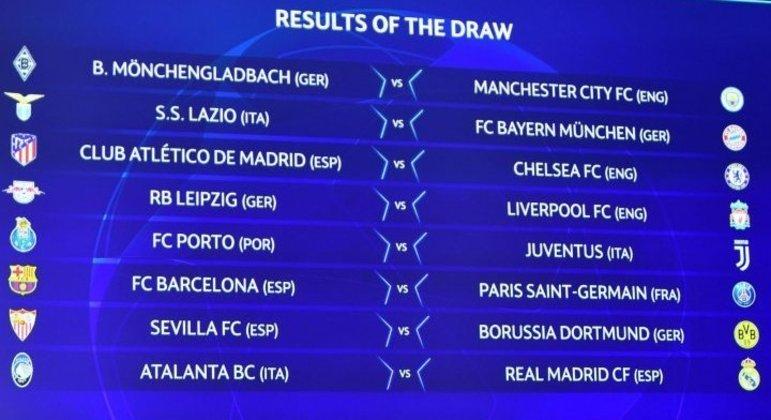 """O emparceiramento das oitavas de final da """"Champions League"""""""