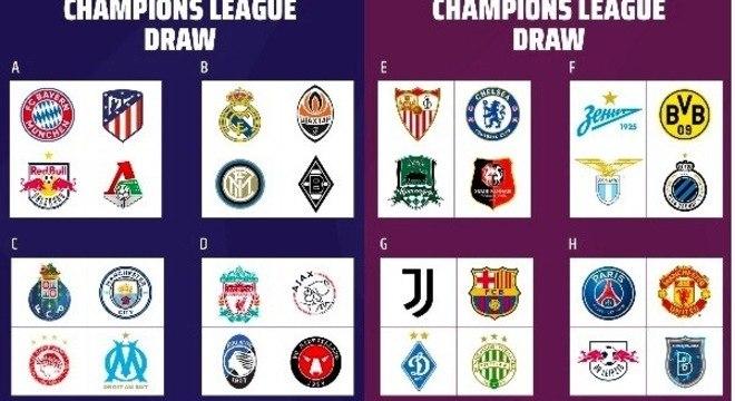 As oito chaves da Liga dos Campeões