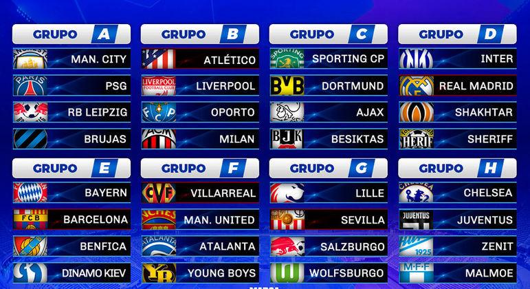 Os 32 clubes, quatro em cada grupo