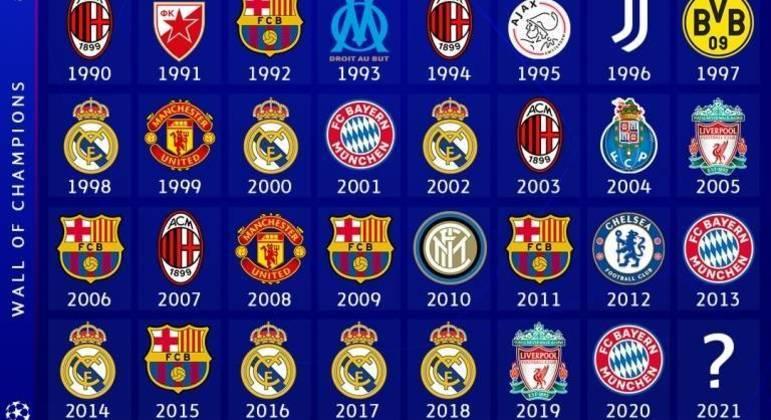 "Na ""Champions"", os últimos 31 ganhadores"