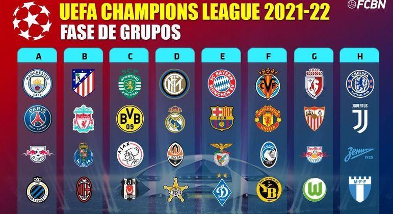 Os 32 clubes e os oito grupos