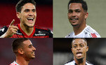 chances de titulo, Flamengo, Sao Paulo, Inter, Atletico