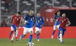 Chile x Brasil, Eliminatórias 2022, Gabigol,