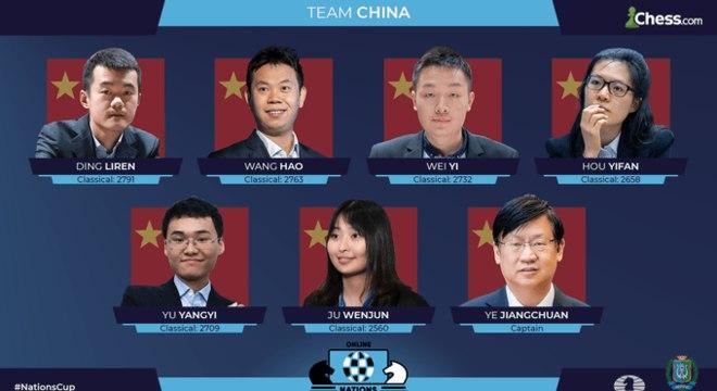 A equipe da China