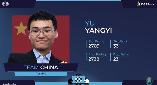 Yu Yangji