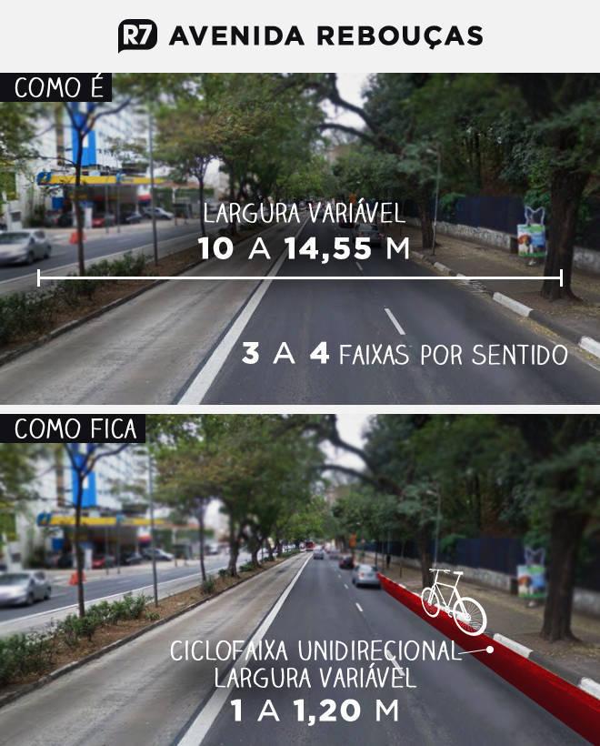 Ciclofaixa na Avenida Rebouças
