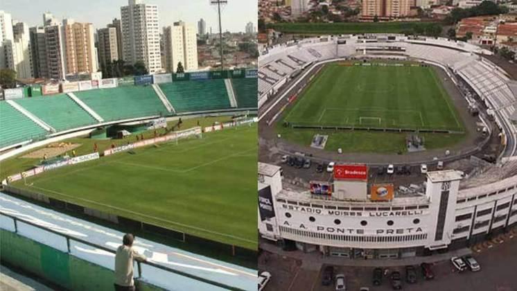 Cidade: Campinas (SP) - Clubes: Guarani e Ponte Preta - A cidade seguirá o plano estadual, o qual prevê os estádios poderão receber torcida a partir de 1° de novembro.