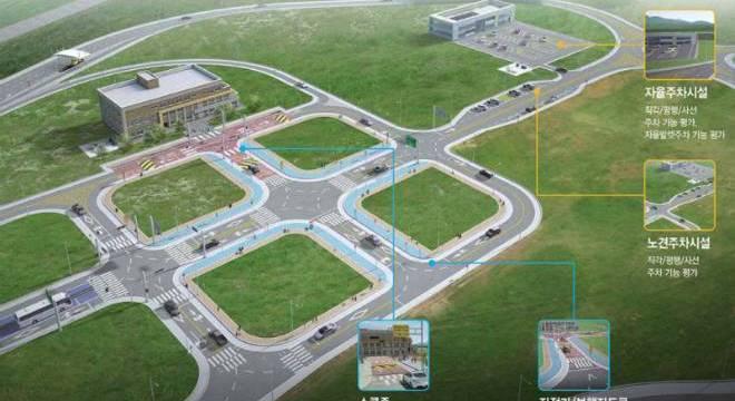 K-City, a cidade de mentira construída para carros autônomos