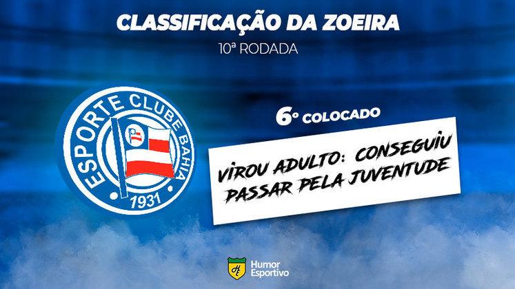 Classificação da Zoeira: 6º colocado - Bahia