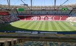 2) Flamengo - prejuízo de R$ 1.100.994,51 em seis partidas como mandante no período