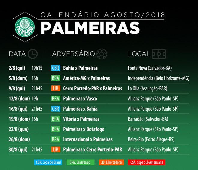 Com a liderança do novo técnico, Felipão, o Palmeiras tem decisões em agosto