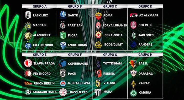 Os 32 clubes da Conference League, grupo a grupo