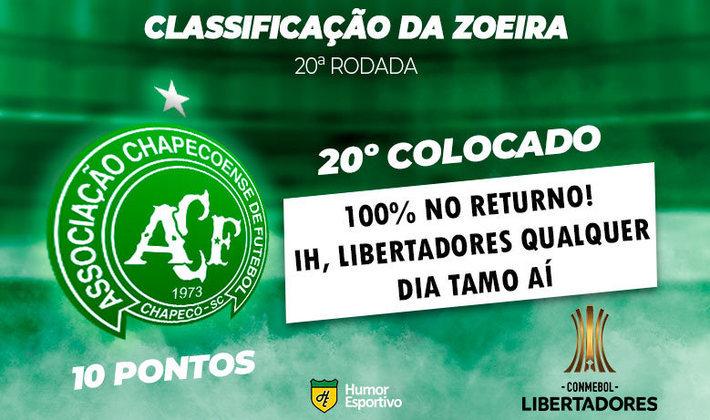 Confira na galeria como ficou a classificação do Campeonato Brasileiro após o encerramento da rodada, sempre com uma pitada de irreverência do Humor Esportivo!