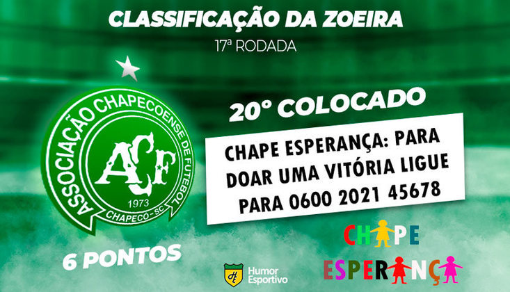 Confira na galeria como ficou a classificação do Campeonato Brasileiro após o encerramento da rodada, sempre com uma pitada de irreverência do Humor Esportivo.
