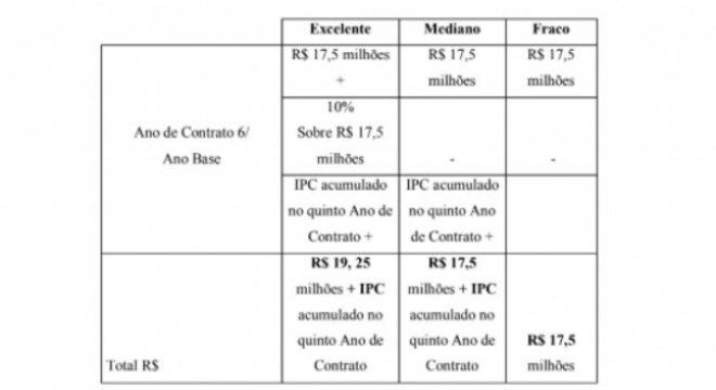 6dbe593a943 Valores pagos ao Flamengo no contrato com a Adidas aumentam –