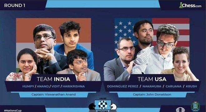 India X Estados Unidos