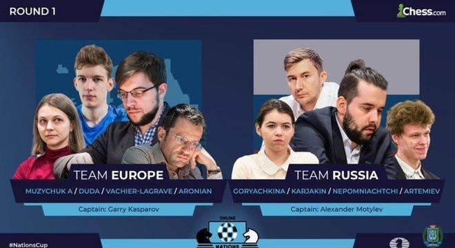 Europa X Rússia