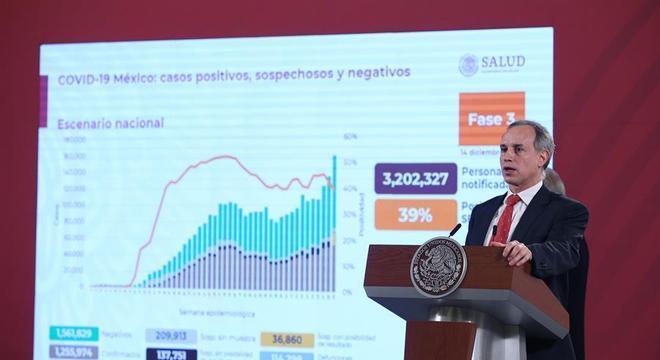 Subsecretário de Saúde López-Gatell defendeu a paralisação na capital do país