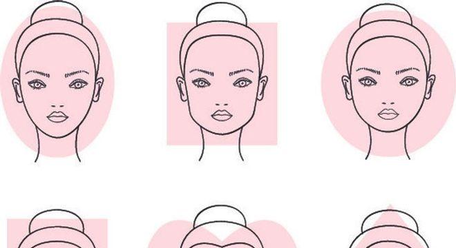Cortes de cabelo 2021 –Tipos de rosto