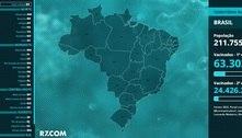 Brasil ultrapassa a marca de 500 mil mortos por covid-19