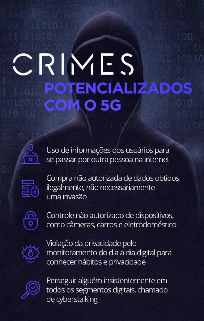 https://img.r7.com/images/crimes-internet-5g-14012020110947770