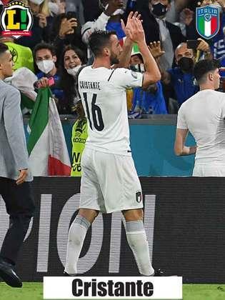 Cristante – 6,0 – Entrou na segunda etapa para ajudar a seleção da Itália e fez um bom jogo.