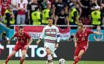 Cristiano Ronaldo, CR7, Ronaldo, Portugal, Hungria