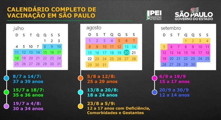 Confira calendário vacinal para adolescentes em São Paulo