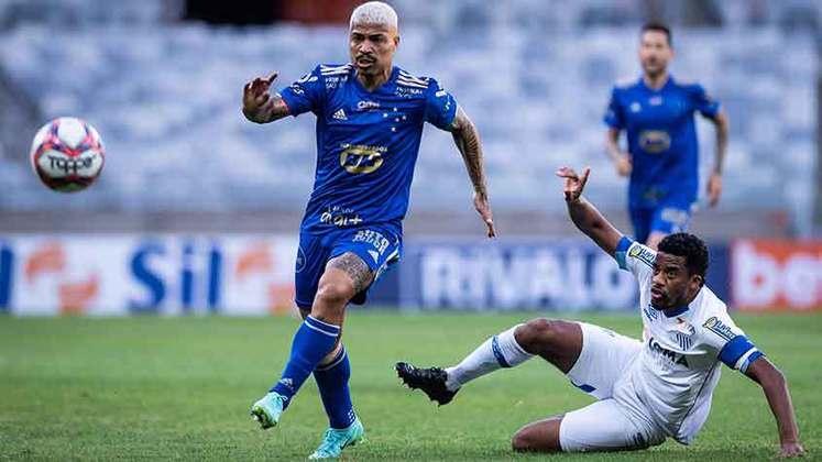 Cruzeiro: cenário 2 (com transferências de atletas) - Receitas: R$ 115 milhões - Folha salarial: R$ 117 milhões - Receitas x Folha (em %): 102% - Conclusão: acima do fair play financeiro.