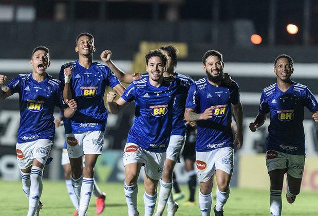 Cruzeiro: Receita em 2019 – R$ 289 milhões / Receita do