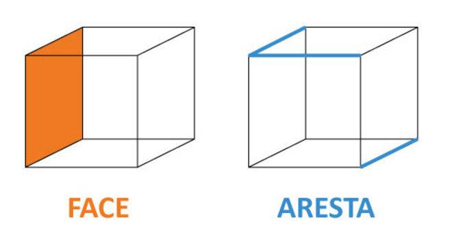 Cubo, o que é? - Composição, diagonais, fórmula da área e volume