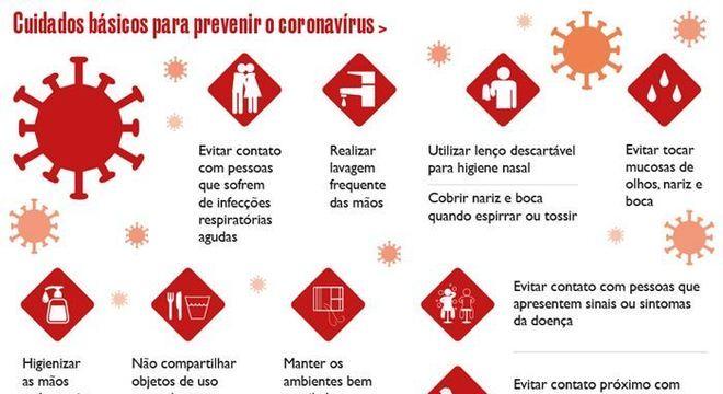 Cuidados básicos para prevenir o coronavírus