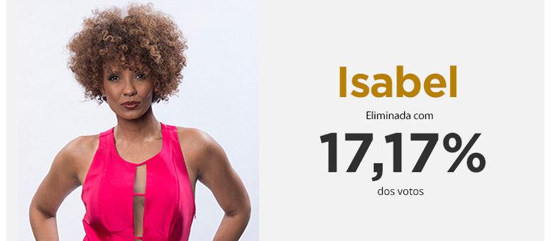 Isabel Fillardis foi eliminada na noite desta quarta (7) no Dancing Brasil 3