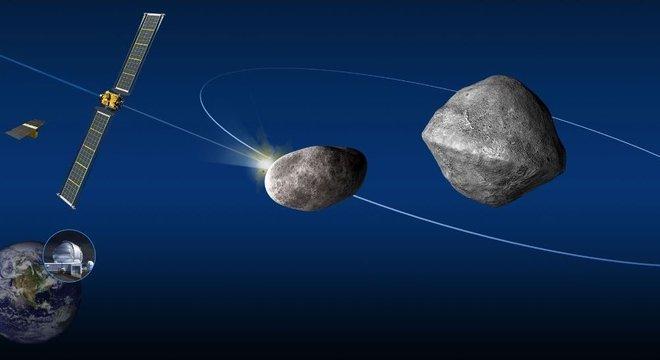APL Quando a nave se chocar com o Dimorphos, telescópios poderão registrar o momento
