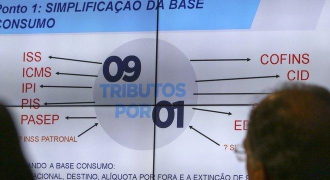 PEC 110, que propõe a unificação de 9 tributos, tramita no Senado