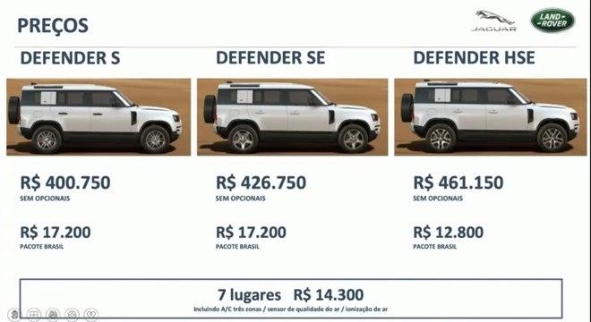 Preços da nova geração começam em R$ 400 mil e há sempre opção de 7 lugares por mais R$ 14mil