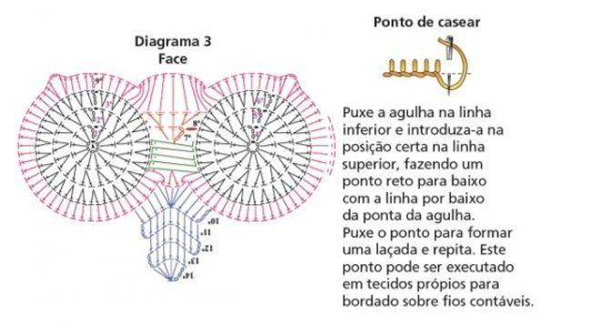 Diagrama tapete de coruja