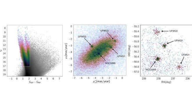 diagramas da regão NGC5999, onde pesquisadores encontraram novos aglomerados de estrelas