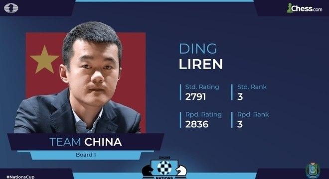 Ding Liren, da China