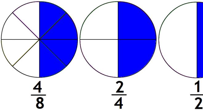 Divisão de frações, o que é? Definição, como fazer e exemplos